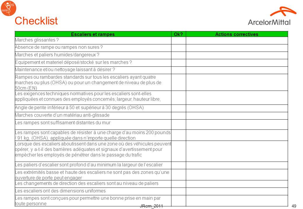 Checklist Escaliers et rampes Ok Actions correctives