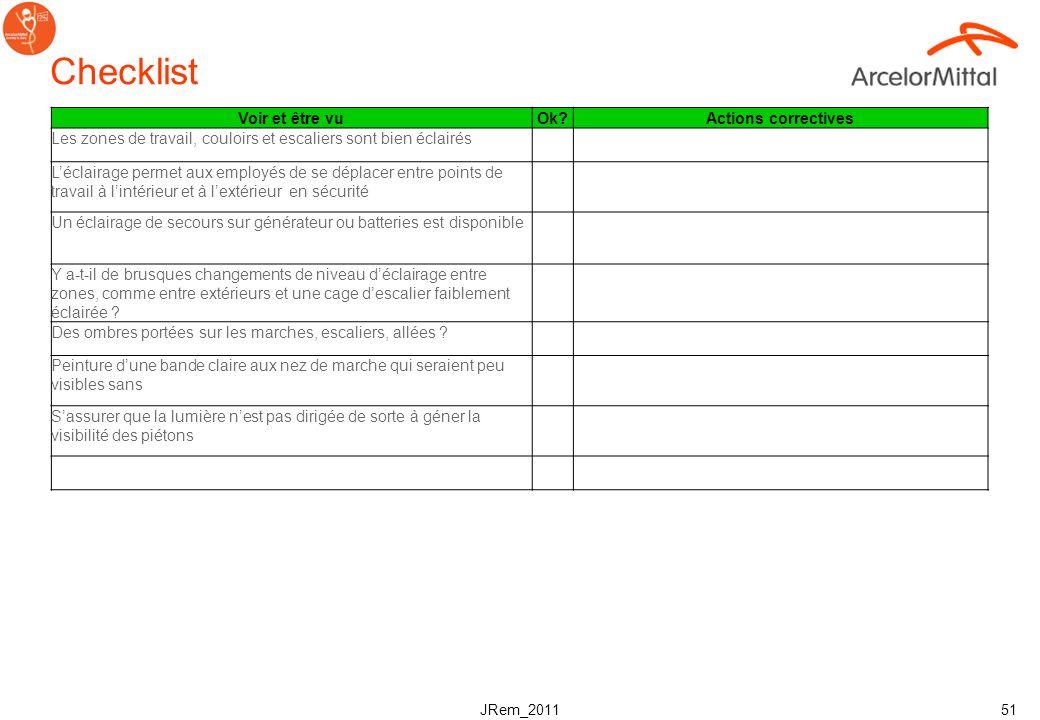 Checklist Voir et être vu Ok Actions correctives