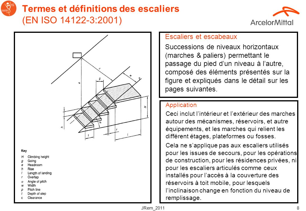 summary formation escaliers rampes ppt t l charger. Black Bedroom Furniture Sets. Home Design Ideas