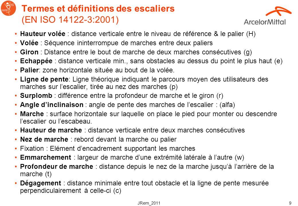Termes et définitions des escaliers (EN ISO 14122-3:2001)