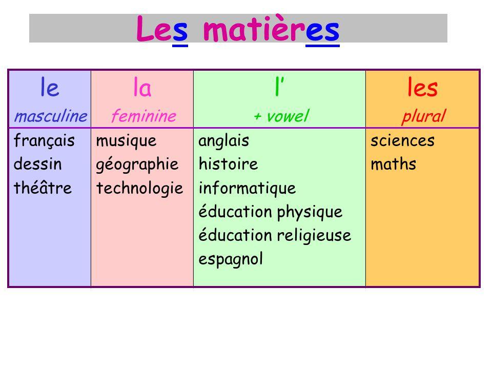 Les matières le la l' les masculine feminine + vowel plural français