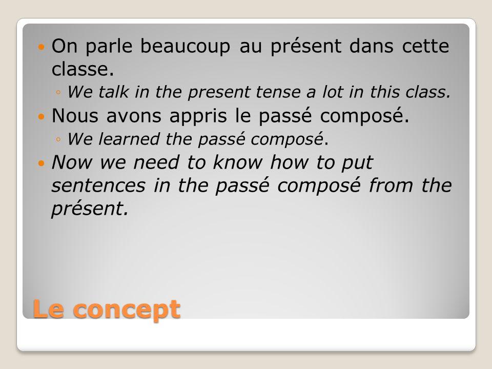 Le concept On parle beaucoup au présent dans cette classe.