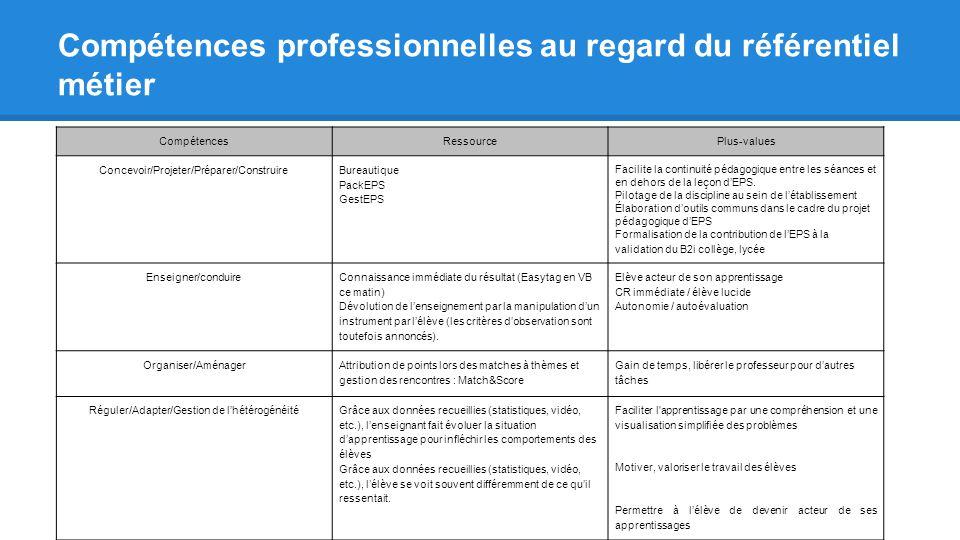 Compétences professionnelles au regard du référentiel métier