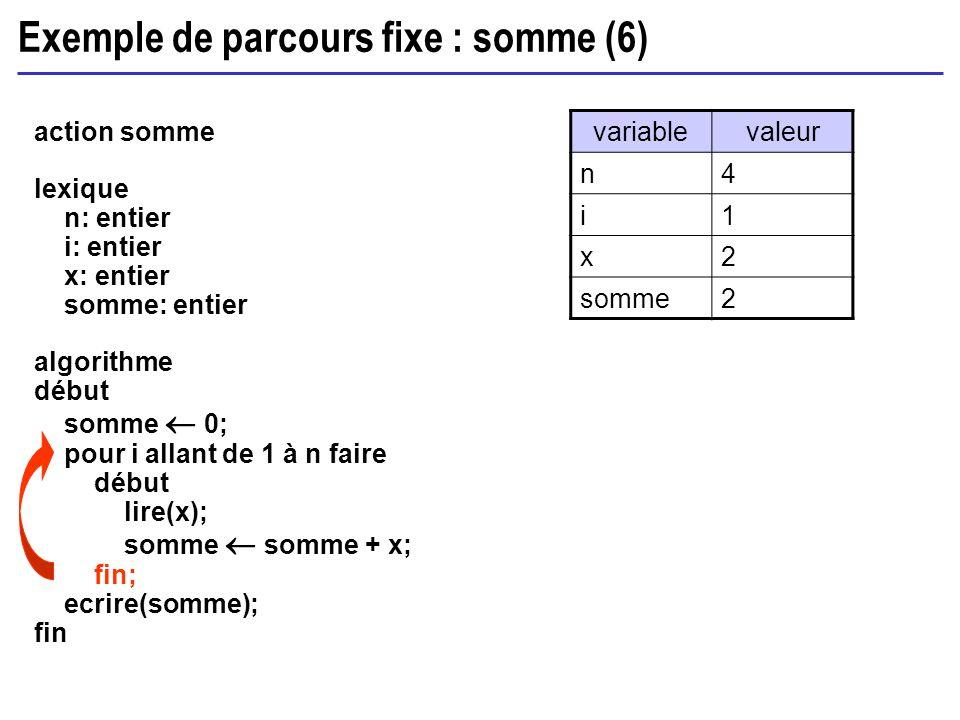 Exemple de parcours fixe : somme (6)