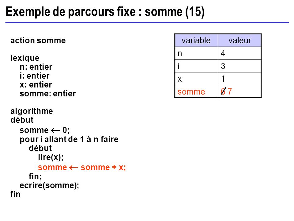 Exemple de parcours fixe : somme (15)
