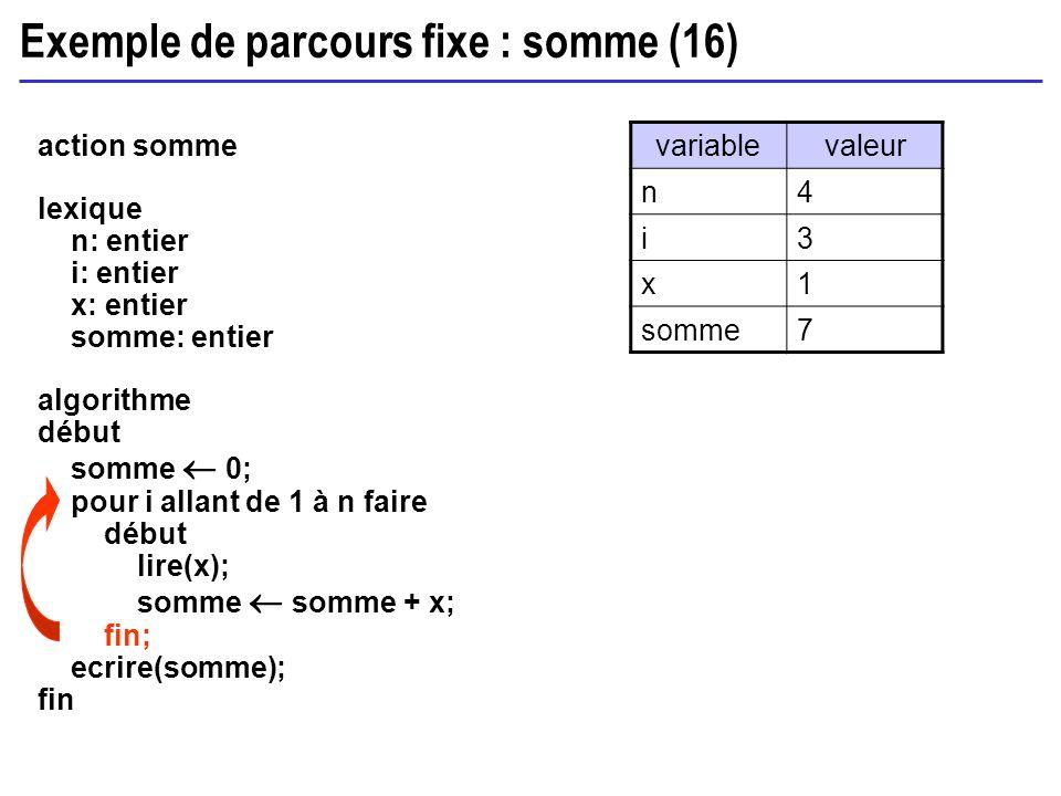 Exemple de parcours fixe : somme (16)