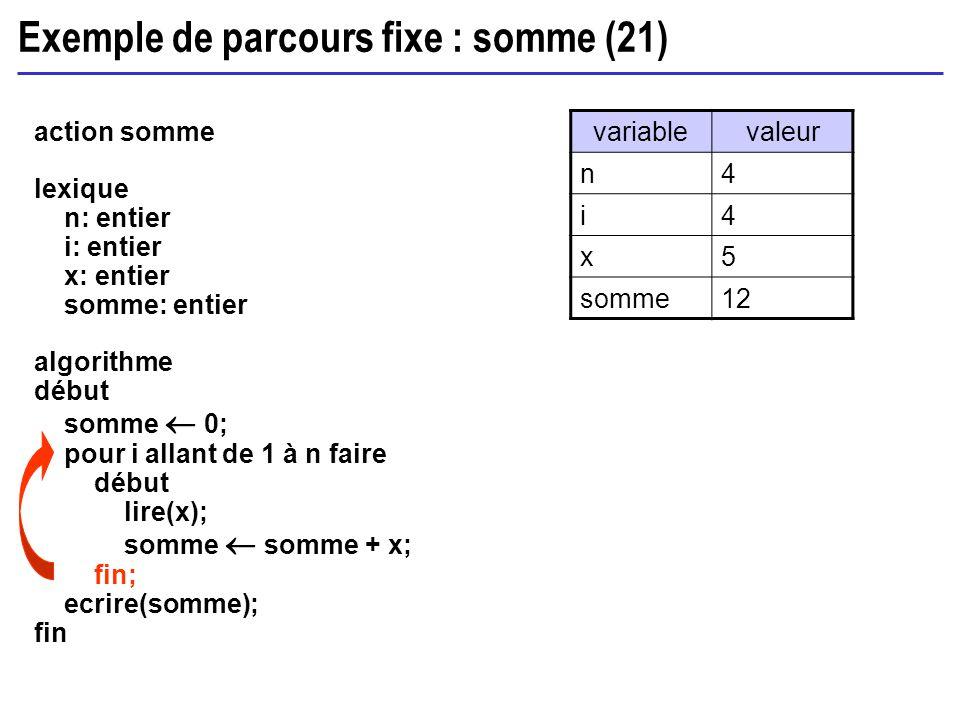 Exemple de parcours fixe : somme (21)