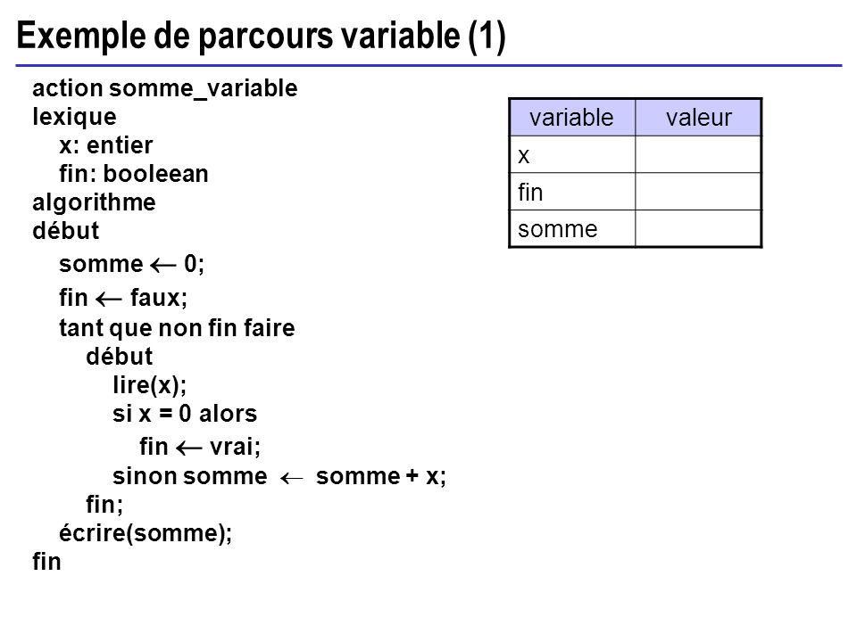 Exemple de parcours variable (1)