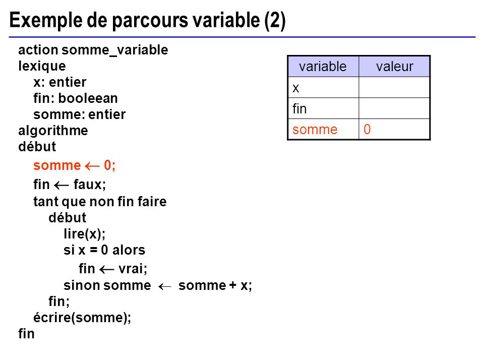 Exemple de parcours variable (2)