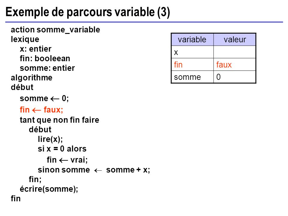 Exemple de parcours variable (3)