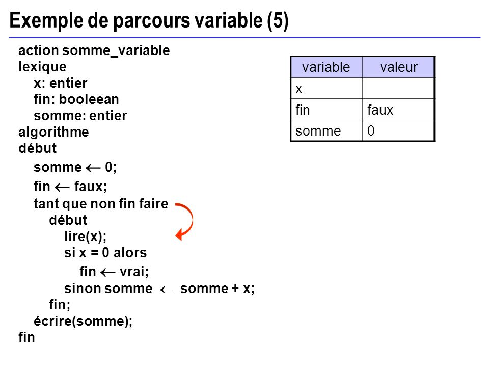 Exemple de parcours variable (5)
