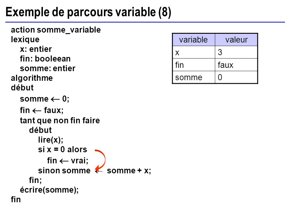 Exemple de parcours variable (8)