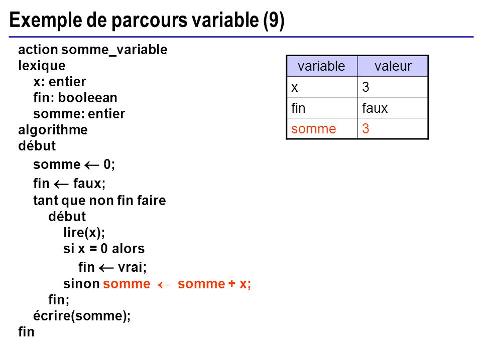 Exemple de parcours variable (9)