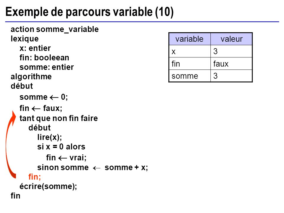 Exemple de parcours variable (10)