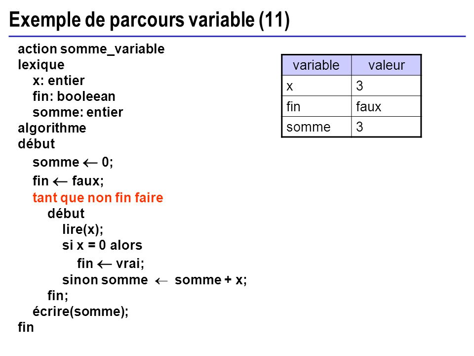 Exemple de parcours variable (11)