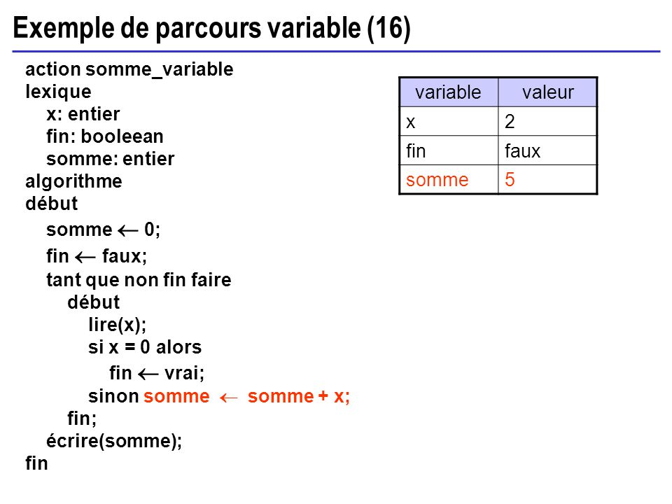 Exemple de parcours variable (16)