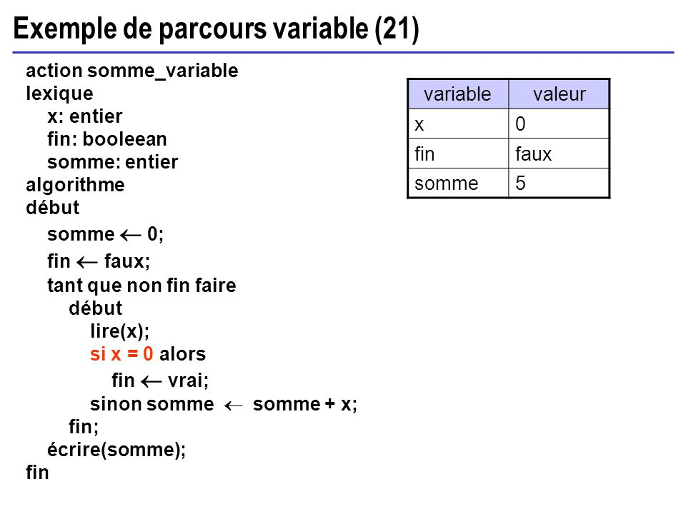Exemple de parcours variable (21)
