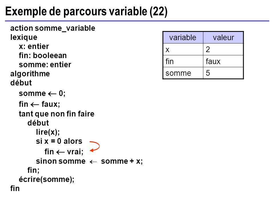 Exemple de parcours variable (22)