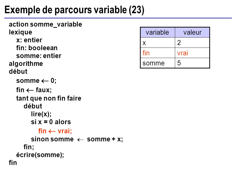 Exemple de parcours variable (23)