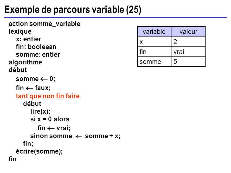 Exemple de parcours variable (25)