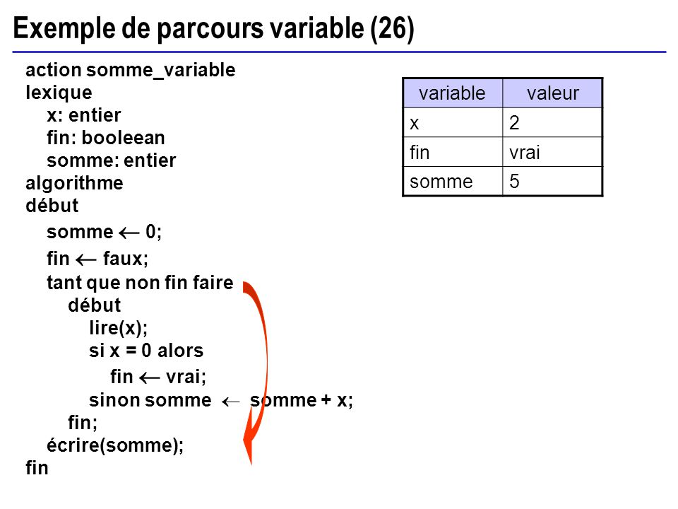 Exemple de parcours variable (26)