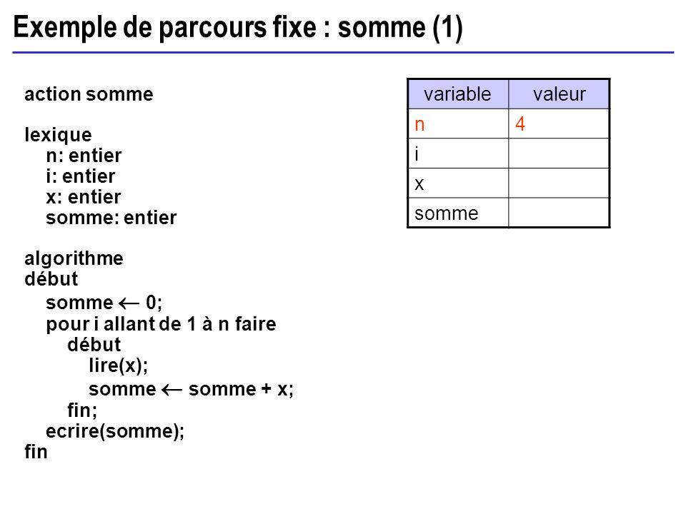 Exemple de parcours fixe : somme (1)