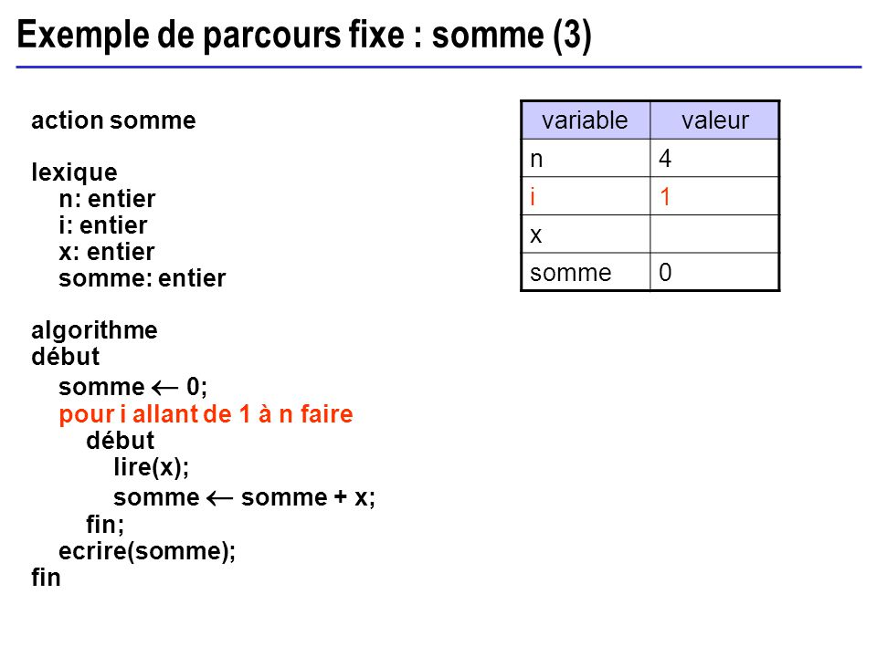 Exemple de parcours fixe : somme (3)