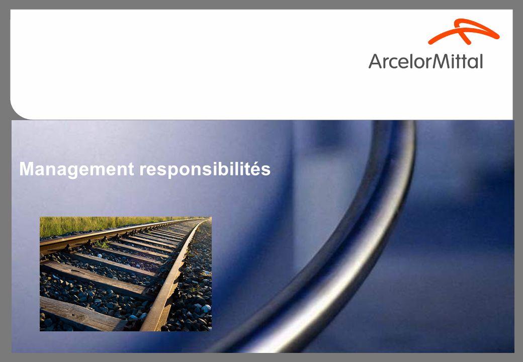 Management responsibilités