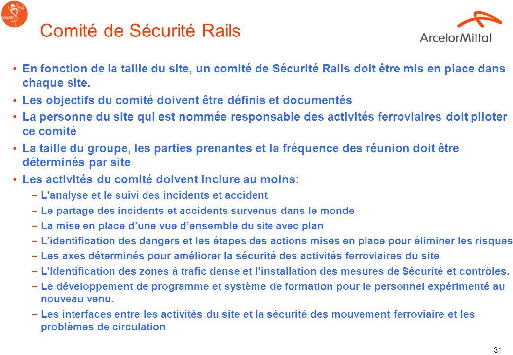 Comité de Sécurité Rails