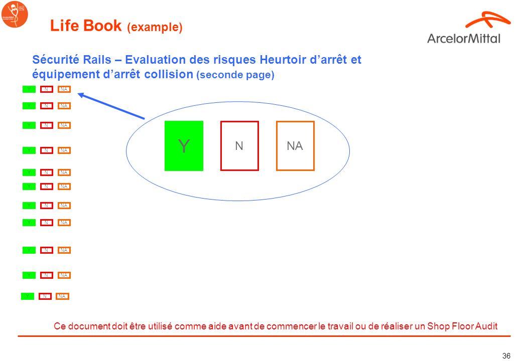 Life Book (example) Sécurité Rails – Evaluation des risques Heurtoir d'arrêt et équipement d'arrêt collision (seconde page)