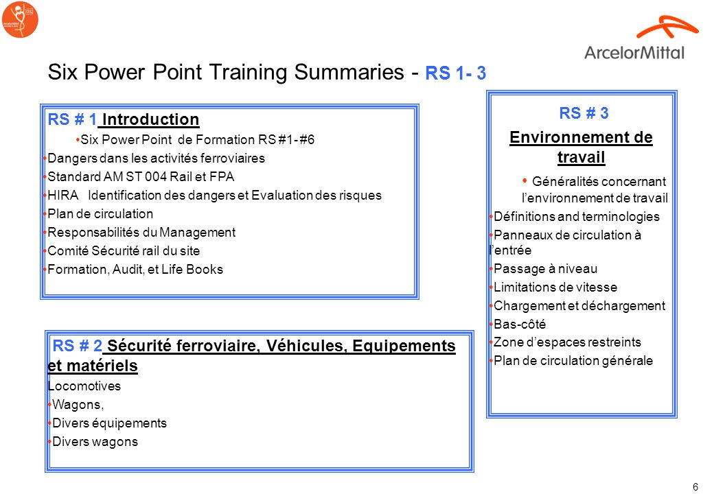 Six Power Point Training Summaries - RS 1- 3