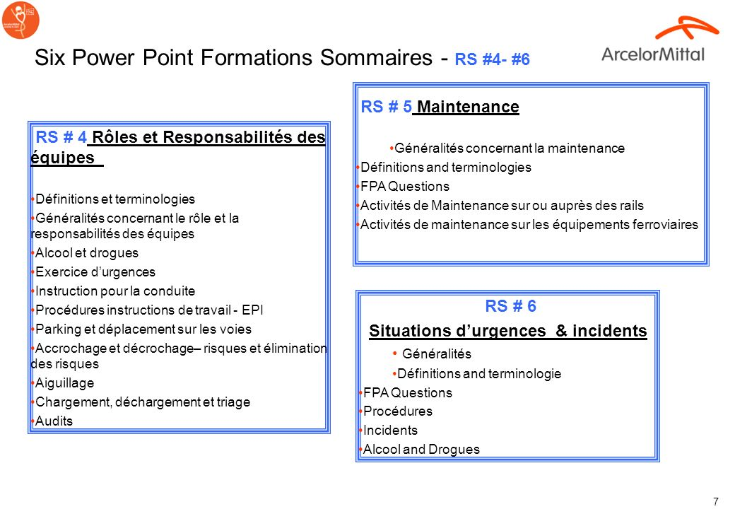 Six Power Point Formations Sommaires - RS #4- #6