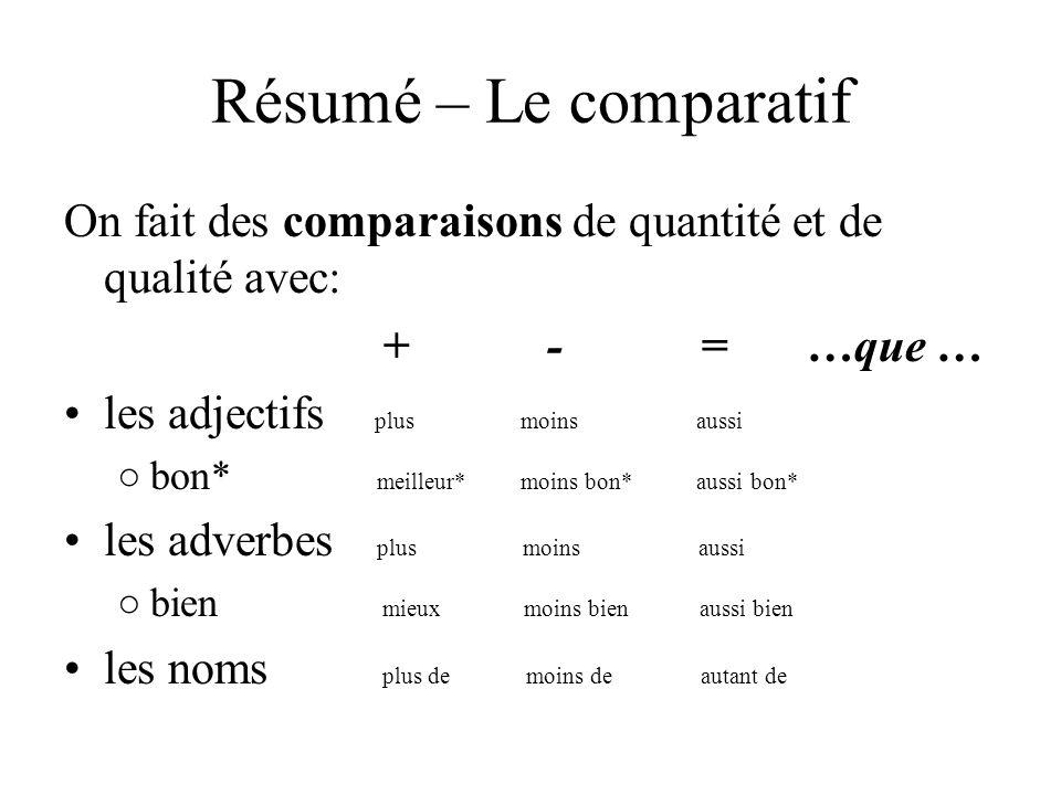 Résumé – Le comparatifOn fait des comparaisons de quantité et de qualité avec: + - = …que …
