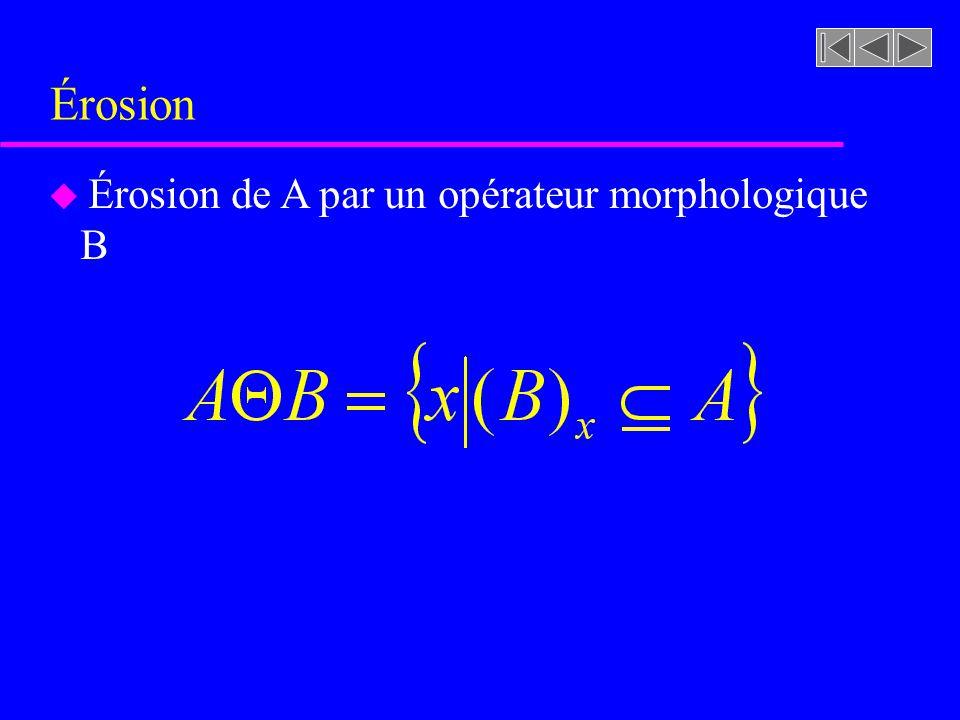 Érosion Érosion de A par un opérateur morphologique B