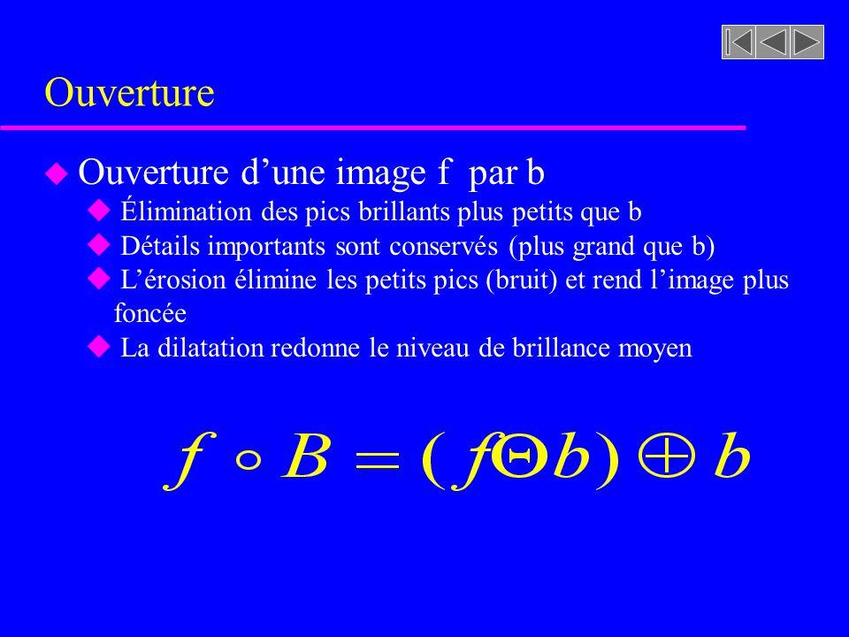 Ouverture Ouverture d'une image f par b