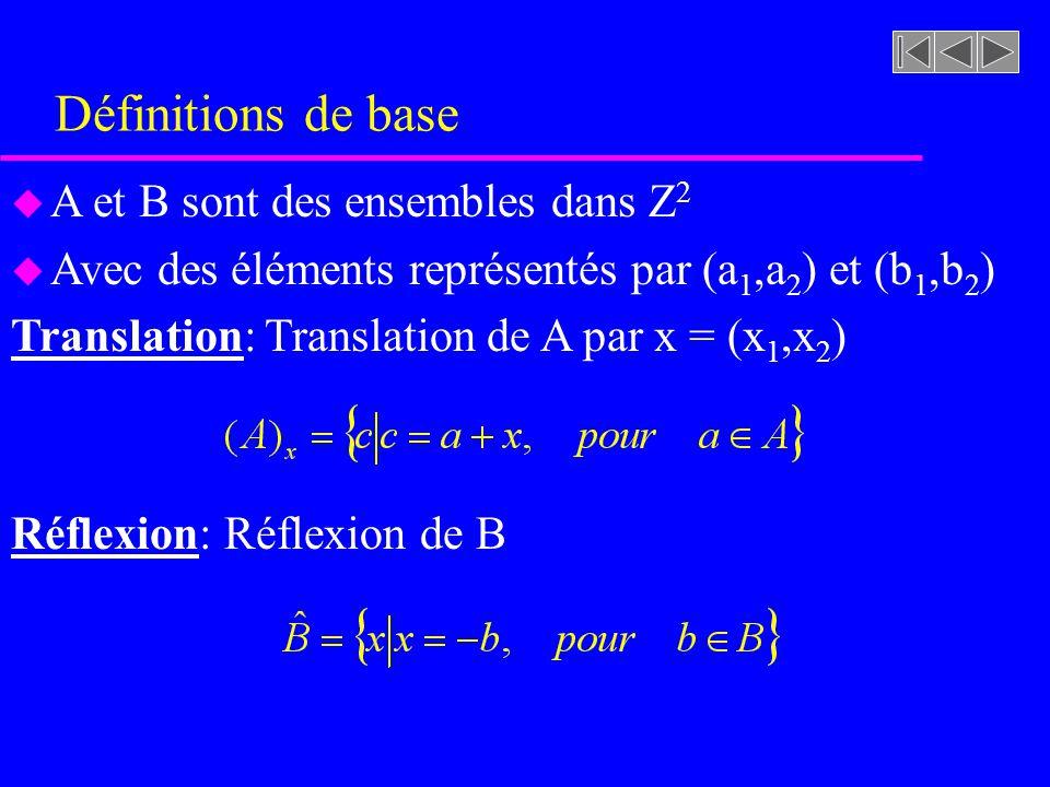 Définitions de base A et B sont des ensembles dans Z2
