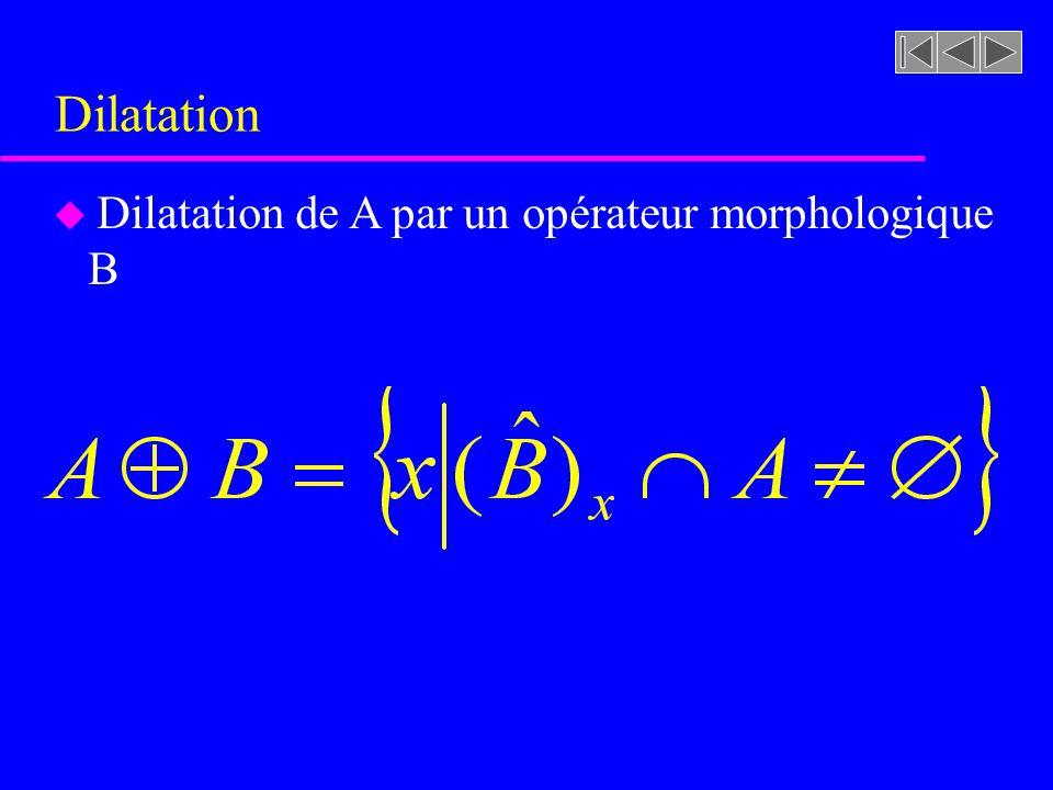 Dilatation Dilatation de A par un opérateur morphologique B