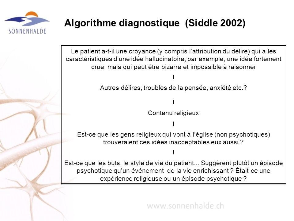 Algorithme diagnostique (Siddle 2002)