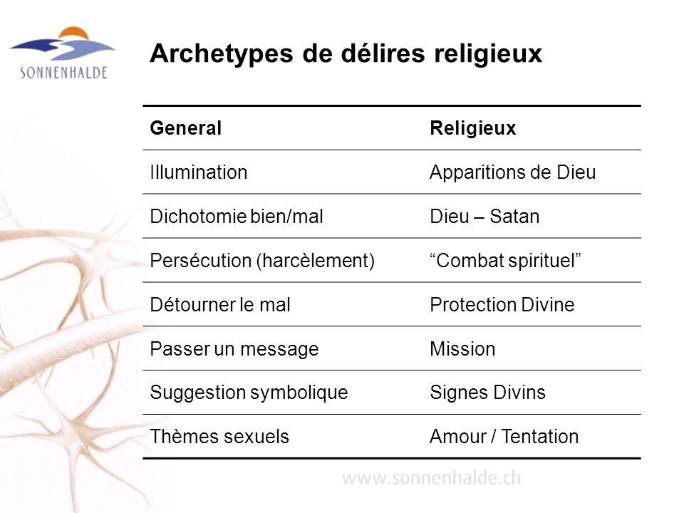 Archetypes de délires religieux