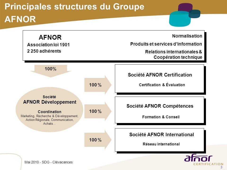 Principales structures du Groupe AFNOR