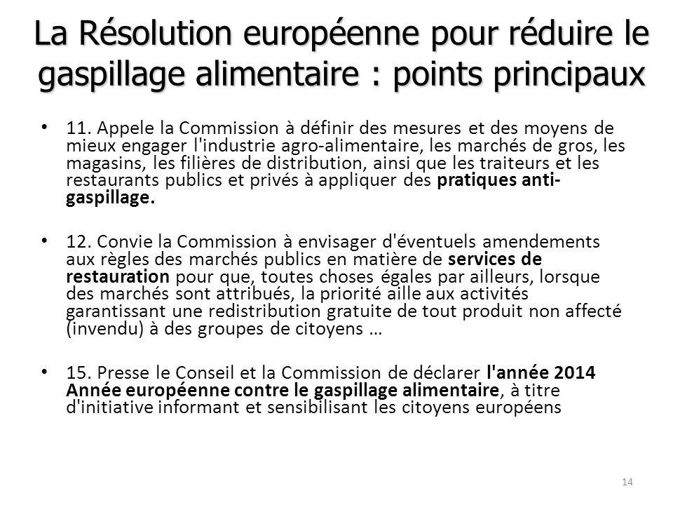 La Résolution européenne pour réduire le gaspillage alimentaire : points principaux