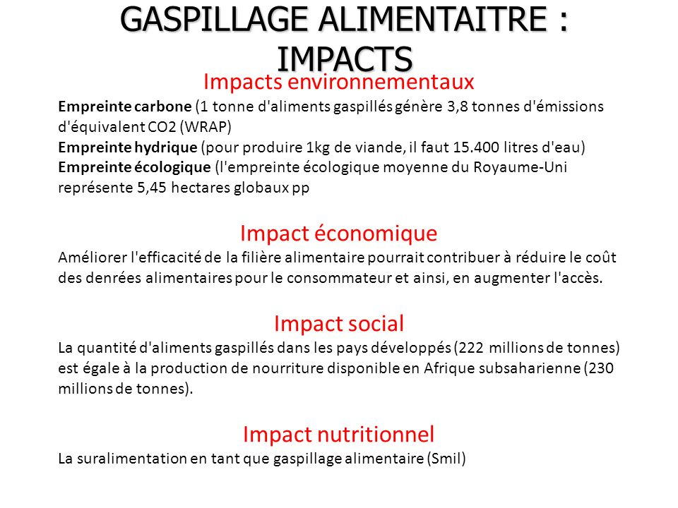GASPILLAGE ALIMENTAITRE : IMPACTS