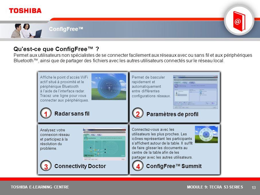 1 2 3 4 Qu est-ce que ConfigFree™ ConfigFree™ Radar sans fil