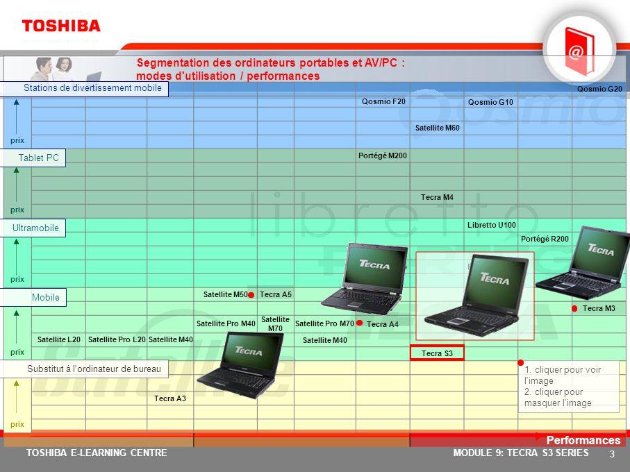 Segmentation des ordinateurs portables et AV/PC :