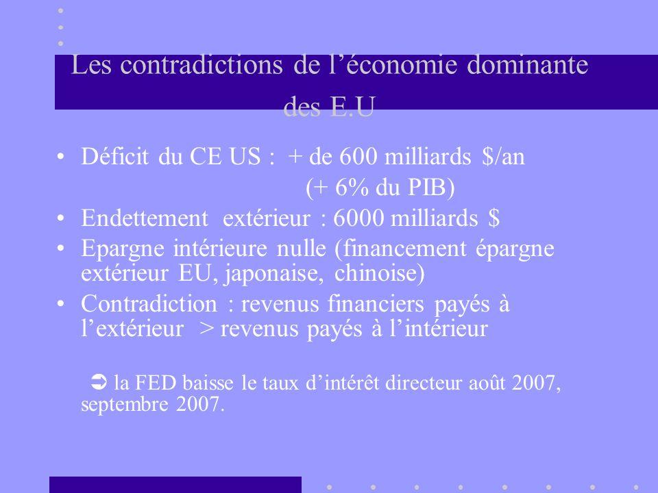 Les contradictions de l'économie dominante des E.U