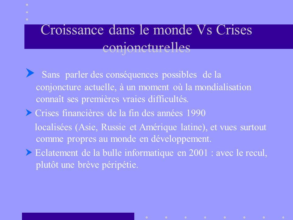 Croissance dans le monde Vs Crises conjoncturelles