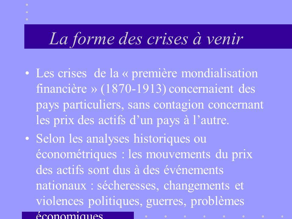 La forme des crises à venir
