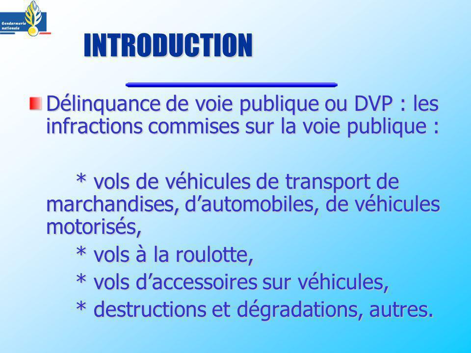 INTRODUCTION Délinquance de voie publique ou DVP : les infractions commises sur la voie publique :