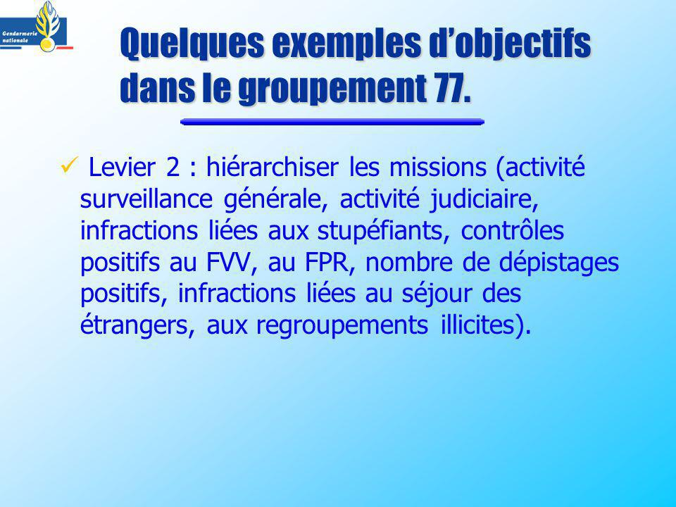 Quelques exemples d'objectifs dans le groupement 77.