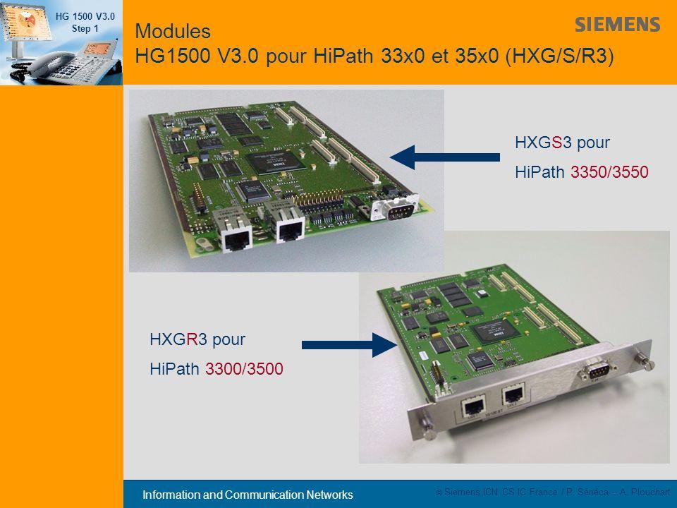 Modules HG1500 V3.0 pour HiPath 33x0 et 35x0 (HXG/S/R3)